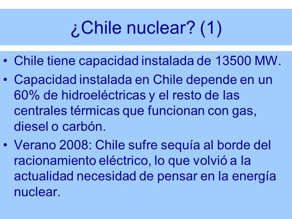 ¿Chile nuclear? (1) Chile tiene capacidad instalada de 13500 MW. Capacidad instalada en Chile depende en un 60% de hidroeléctricas y el resto de las c