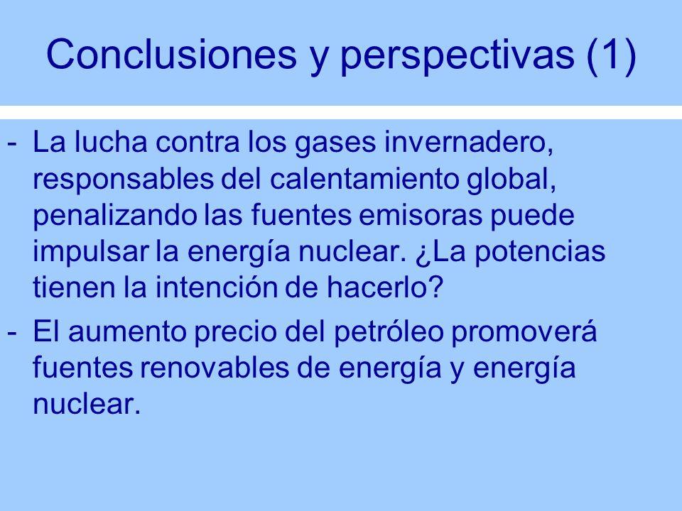 Conclusiones y perspectivas (1) -La lucha contra los gases invernadero, responsables del calentamiento global, penalizando las fuentes emisoras puede