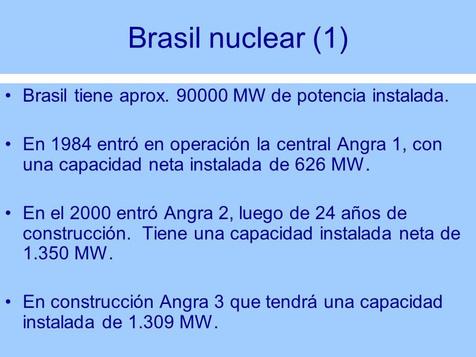 Brasil nuclear (1) Brasil tiene aprox. 90000 MW de potencia instalada. En 1984 entró en operación la central Angra 1, con una capacidad neta instalada