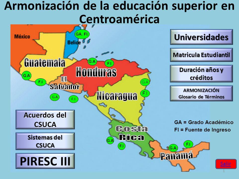1 Armonización de la educación superior en Centroamérica G.A GA. FI. G.A F.I G.A. F.I G.A G.A. F.I Universidades Matricula Estudiantil Matricula Estud