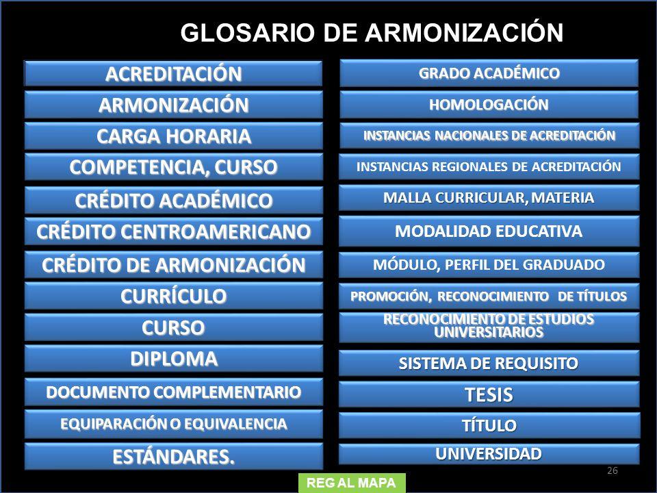 26 GLOSARIO DE ARMONIZACIÓN ACREDITACIÓN ARMONIZACIÓN REG AL MAPA CARGA HORARIA CARGA HORARIA CARGA HORARIA CARGA HORARIA COMPETENCIA, CURSO COMPETENC