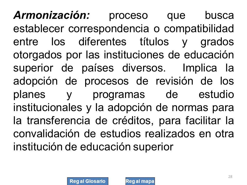 28 Armonización: proceso que busca establecer correspondencia o compatibilidad entre los diferentes títulos y grados otorgados por las instituciones d