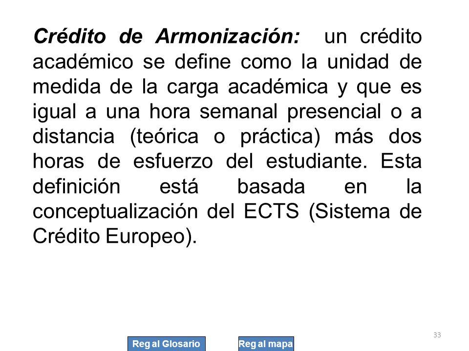33 Crédito de Armonización: un crédito académico se define como la unidad de medida de la carga académica y que es igual a una hora semanal presencial