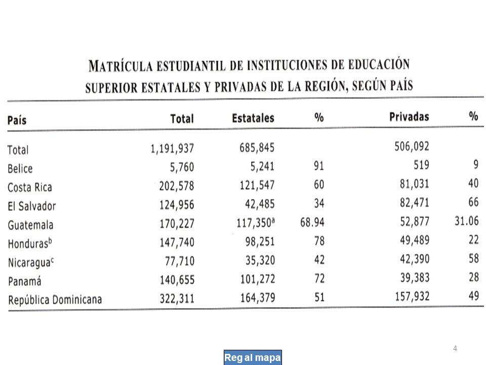 PaísUniversidadEquivalencia en horas Título o DiplomaDuraciónCantidad de Créditos 25 Duración en años y créditos asignados por título o diploma Reg al mapa Reg al menú Duración
