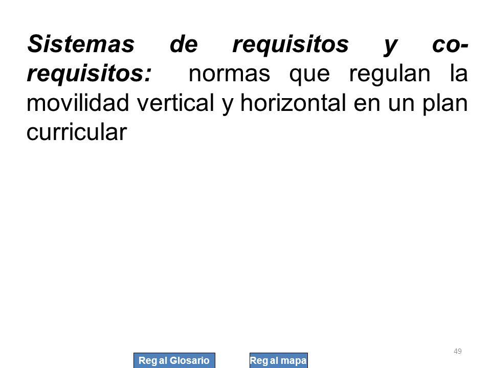 49 Sistemas de requisitos y co- requisitos: normas que regulan la movilidad vertical y horizontal en un plan curricular Reg al GlosarioReg al mapa