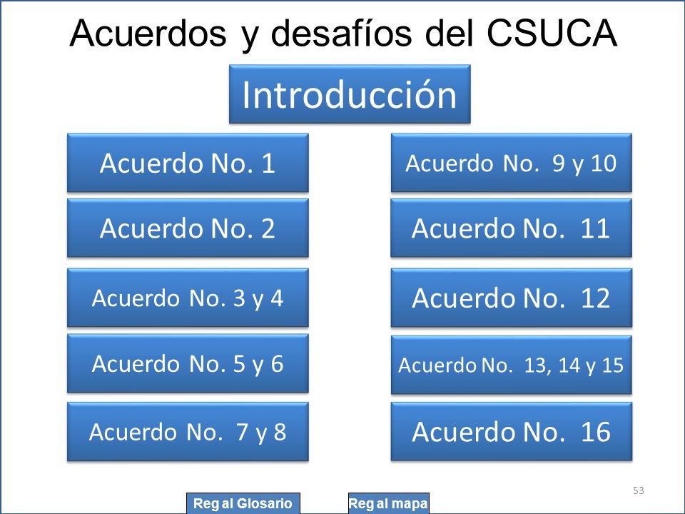 53 Acuerdos y desafíos del CSUCA Introducción Acuerdo No. 1 Acuerdo No. 2 Acuerdo No. 3 y 4 Acuerdo No. 5 y 6 Acuerdo No. 7 y 8 Acuerdo No. 9 y 10 Acu