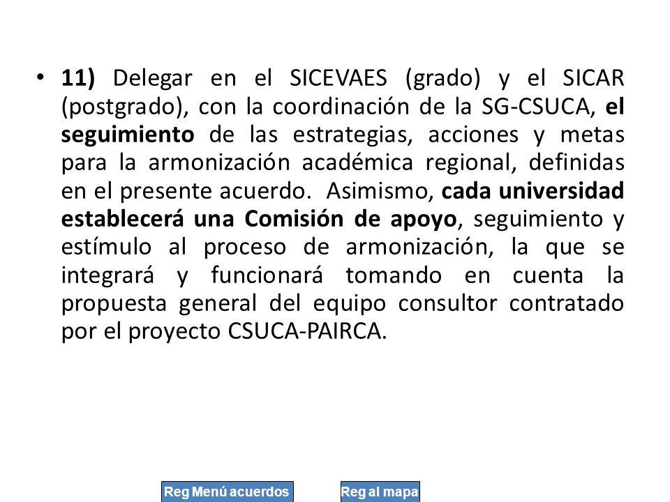 11) Delegar en el SICEVAES (grado) y el SICAR (postgrado), con la coordinación de la SG-CSUCA, el seguimiento de las estrategias, acciones y metas par
