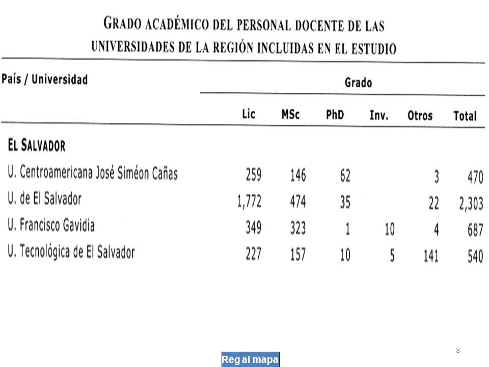 19 Duración en años y créditos asignados por título o diploma extendidos por las universidades de la región incluidas en el estudio, distribuidas por país Reg al mapa Reg al menú Duración