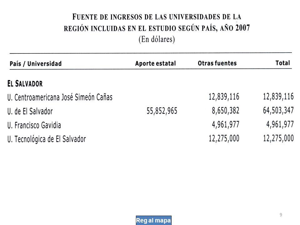 7) Establecer el Sistema Regional de Información sobre la Educación Superior Centroamericana SIRESCA, y definir como meta para el año 2010 que todas las universidades miembros del CSUCA alimenten la información correspondiente a los años 2008-2010.