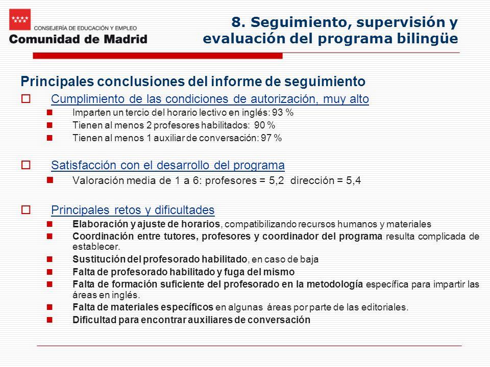 Principales conclusiones del informe de seguimiento Cumplimiento de las condiciones de autorización, muy alto Imparten un tercio del horario lectivo e