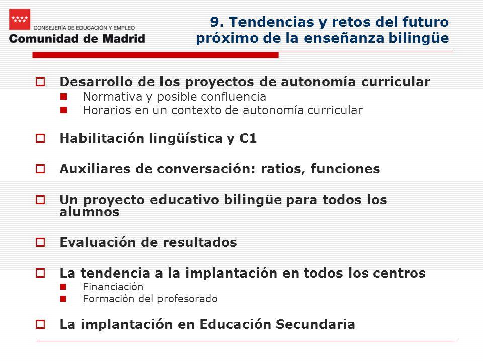 9. Tendencias y retos del futuro próximo de la enseñanza bilingüe Desarrollo de los proyectos de autonomía curricular Normativa y posible confluencia