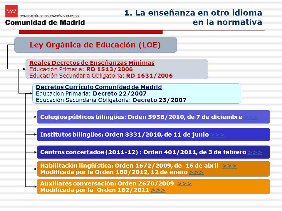 1. La enseñanza en otro idioma en la normativa Ley Orgánica de Educación (LOE) Reales Decretos de Enseñanzas Mínimas Educación Primaria: RD 1513/2006