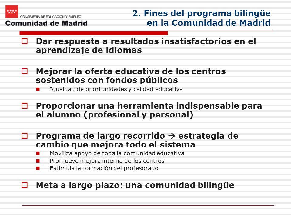 2. Fines del programa bilingüe en la Comunidad de Madrid Dar respuesta a resultados insatisfactorios en el aprendizaje de idiomas Mejorar la oferta ed