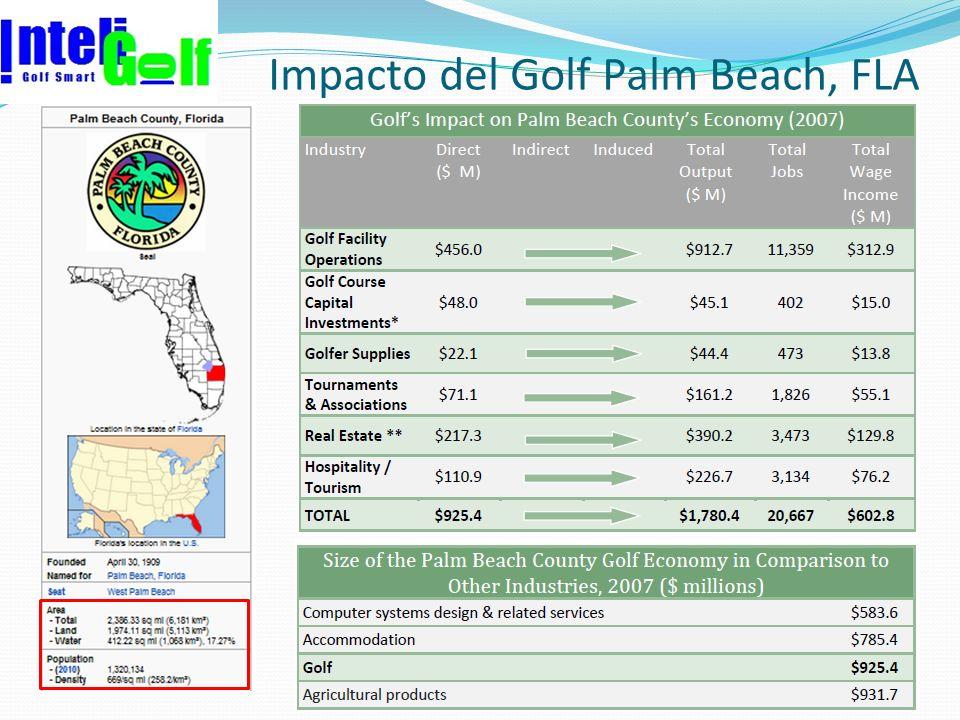 Impacto del Golf Palm Beach, FLA 13