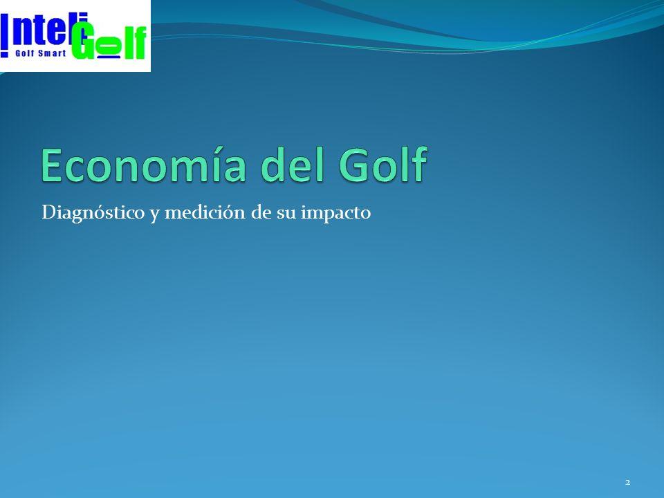 Impacto Económico del Golf 3