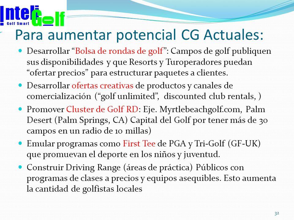 Para aumentar potencial CG Actuales: Desarrollar Bolsa de rondas de golf: Campos de golf publiquen sus disponibilidades y que Resorts y Turoperadores