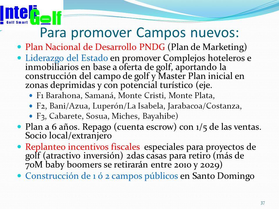 Para promover Campos nuevos: Plan Nacional de Desarrollo PNDG (Plan de Marketing) Liderazgo del Estado en promover Complejos hoteleros e inmobiliarios