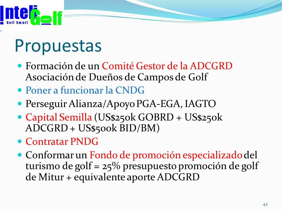 Propuestas Formación de un Comité Gestor de la ADCGRD Asociación de Dueños de Campos de Golf Poner a funcionar la CNDG Perseguir Alianza/Apoyo PGA-EGA