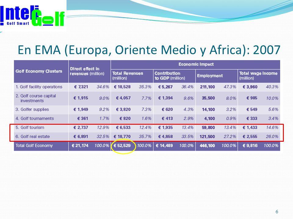 En EMA (Europa, Oriente Medio y Africa): 2007 6