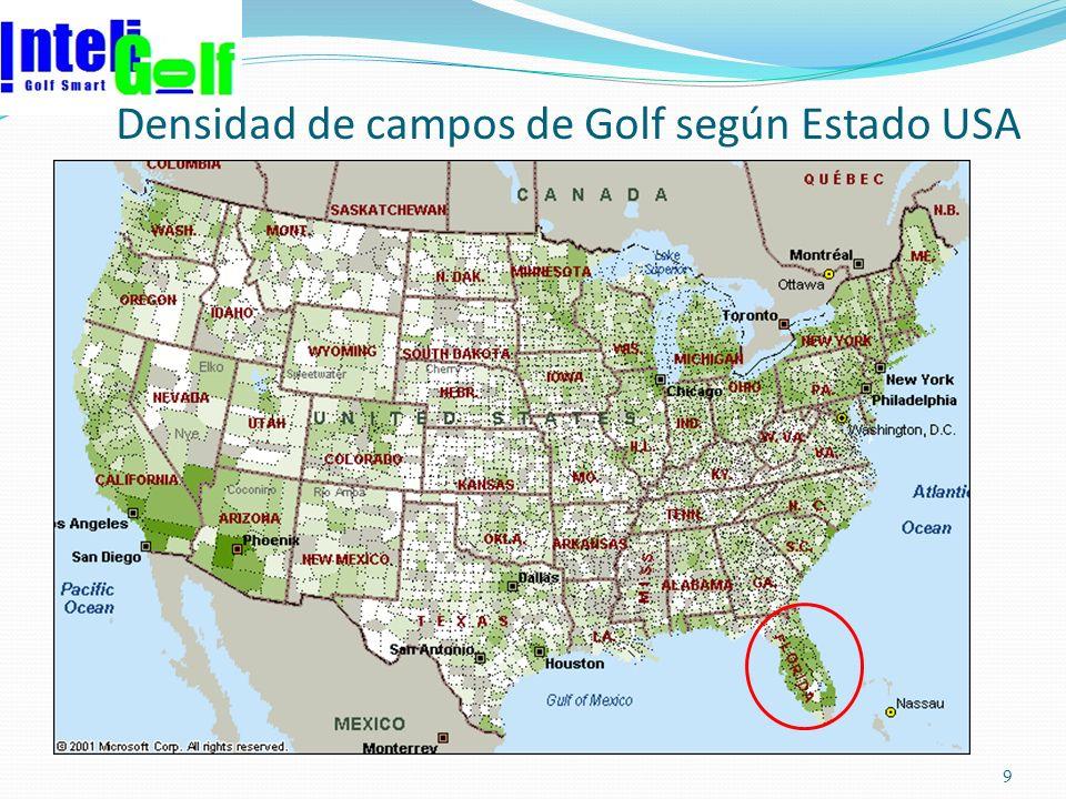 Densidad de campos de Golf según Estado USA 9