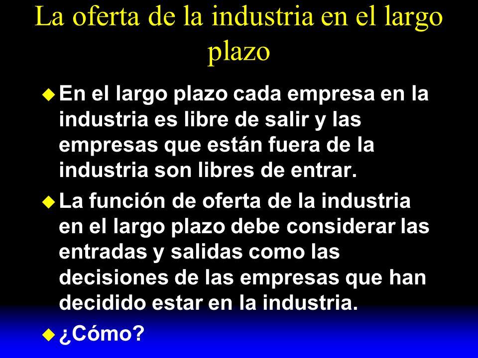 La oferta de la industria en el largo plazo En el largo plazo cada empresa en la industria es libre de salir y las empresas que están fuera de la industria son libres de entrar.