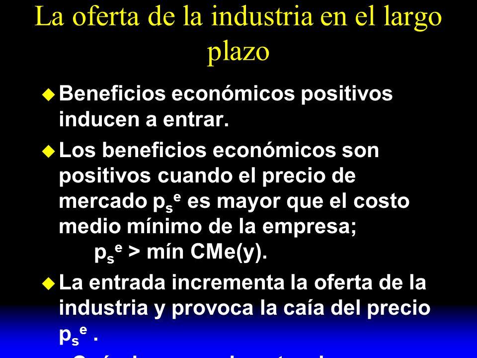 La oferta de la industria en el largo plazo Beneficios económicos positivos inducen a entrar.