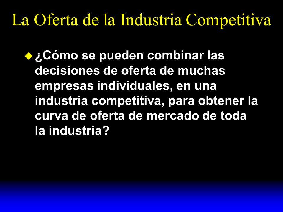 La Oferta de la Industria Competitiva ¿Cómo se pueden combinar las decisiones de oferta de muchas empresas individuales, en una industria competitiva, para obtener la curva de oferta de mercado de toda la industria