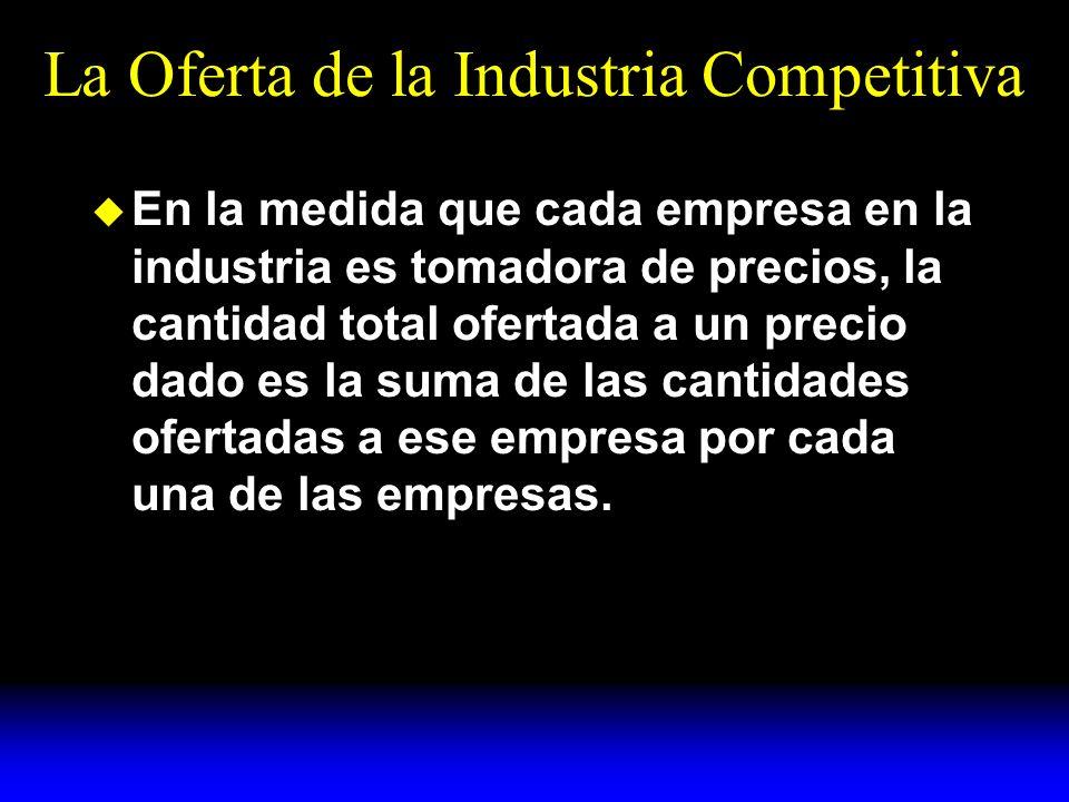 La Oferta de la Industria Competitiva En la medida que cada empresa en la industria es tomadora de precios, la cantidad total ofertada a un precio dado es la suma de las cantidades ofertadas a ese empresa por cada una de las empresas.