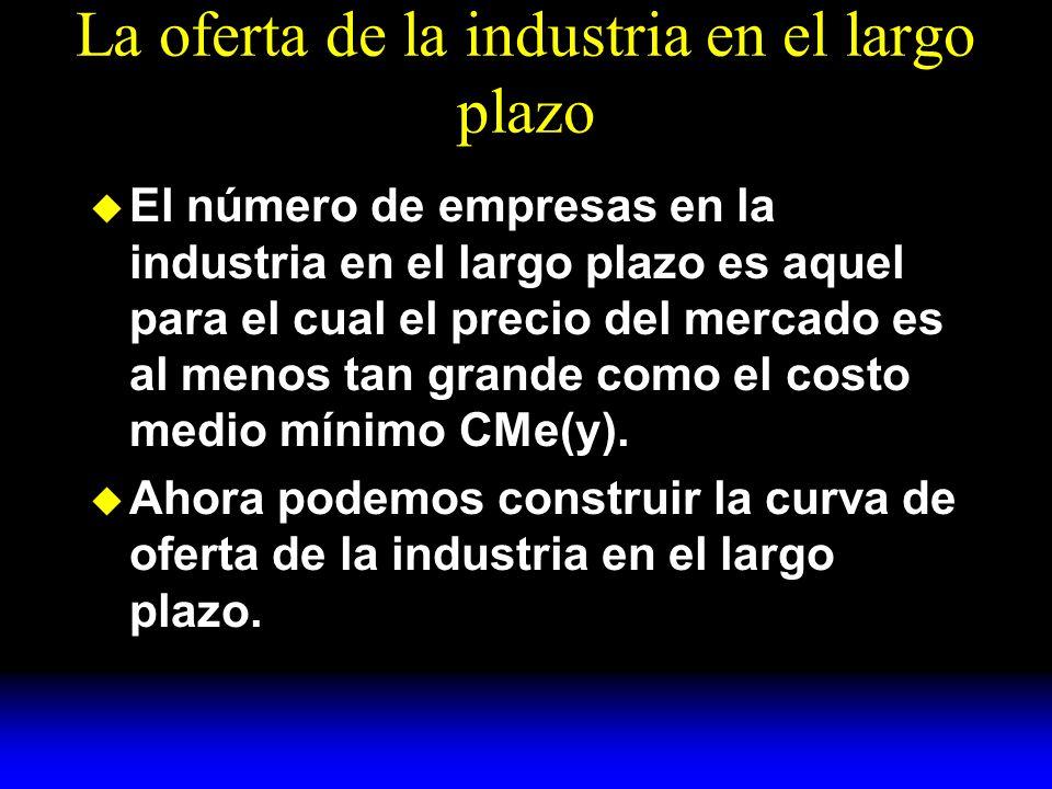 La oferta de la industria en el largo plazo El número de empresas en la industria en el largo plazo es aquel para el cual el precio del mercado es al menos tan grande como el costo medio mínimo CMe(y).