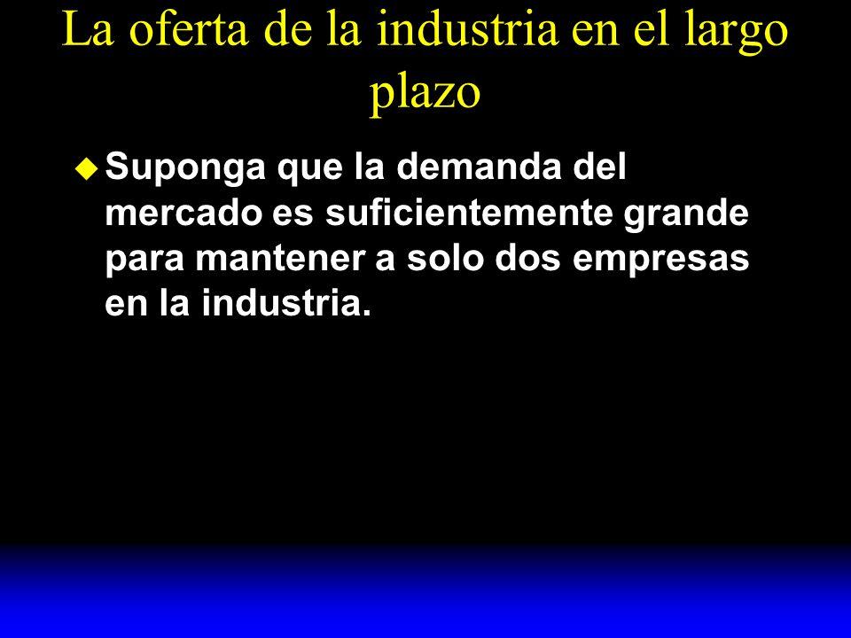La oferta de la industria en el largo plazo Suponga que la demanda del mercado es suficientemente grande para mantener a solo dos empresas en la industria.