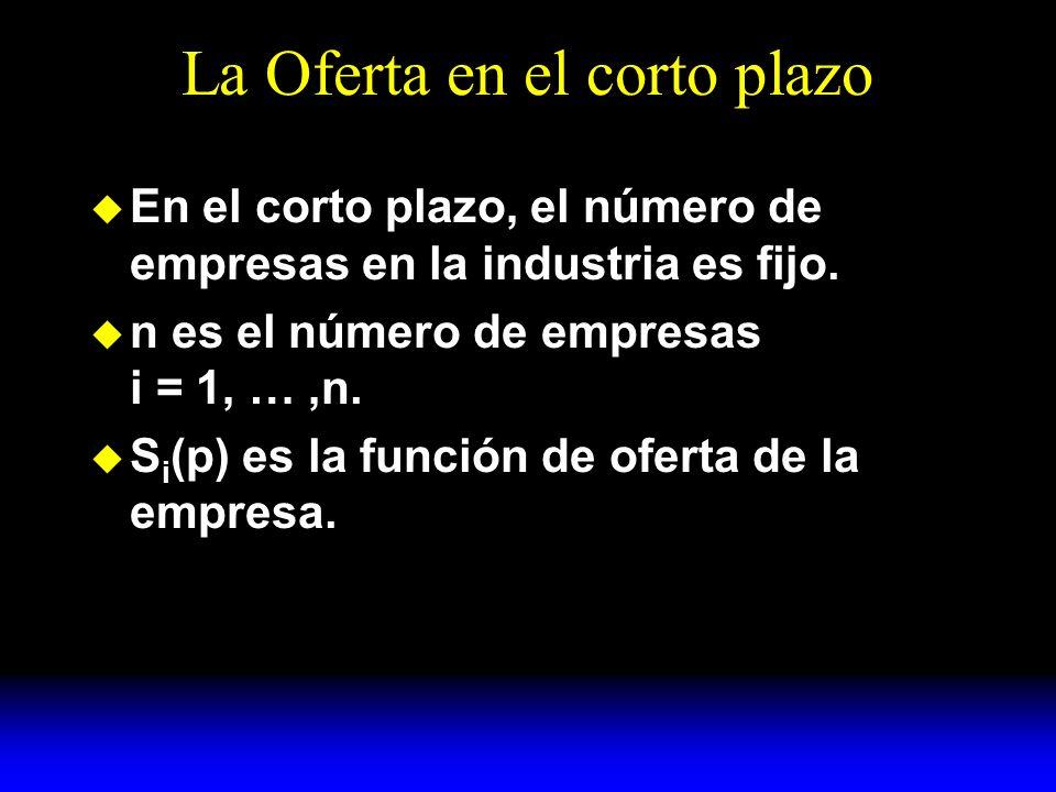 La Oferta en el corto plazo La función de oferta de la industria en el corto plazo es