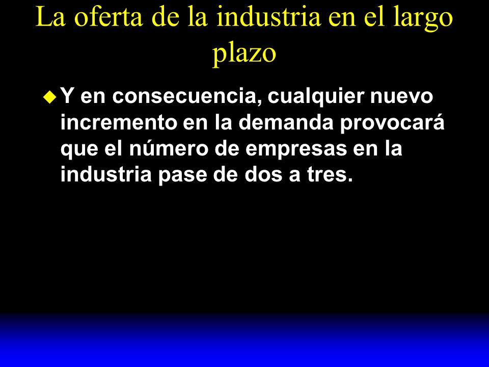 La oferta de la industria en el largo plazo Y en consecuencia, cualquier nuevo incremento en la demanda provocará que el número de empresas en la industria pase de dos a tres.