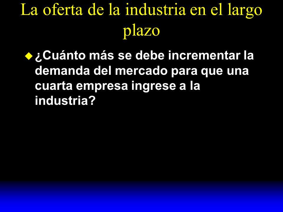 La oferta de la industria en el largo plazo ¿Cuánto más se debe incrementar la demanda del mercado para que una cuarta empresa ingrese a la industria