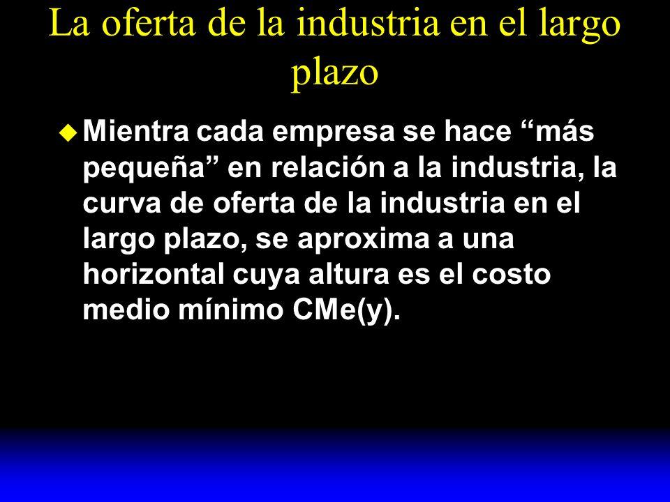 La oferta de la industria en el largo plazo Mientra cada empresa se hace más pequeña en relación a la industria, la curva de oferta de la industria en el largo plazo, se aproxima a una horizontal cuya altura es el costo medio mínimo CMe(y).