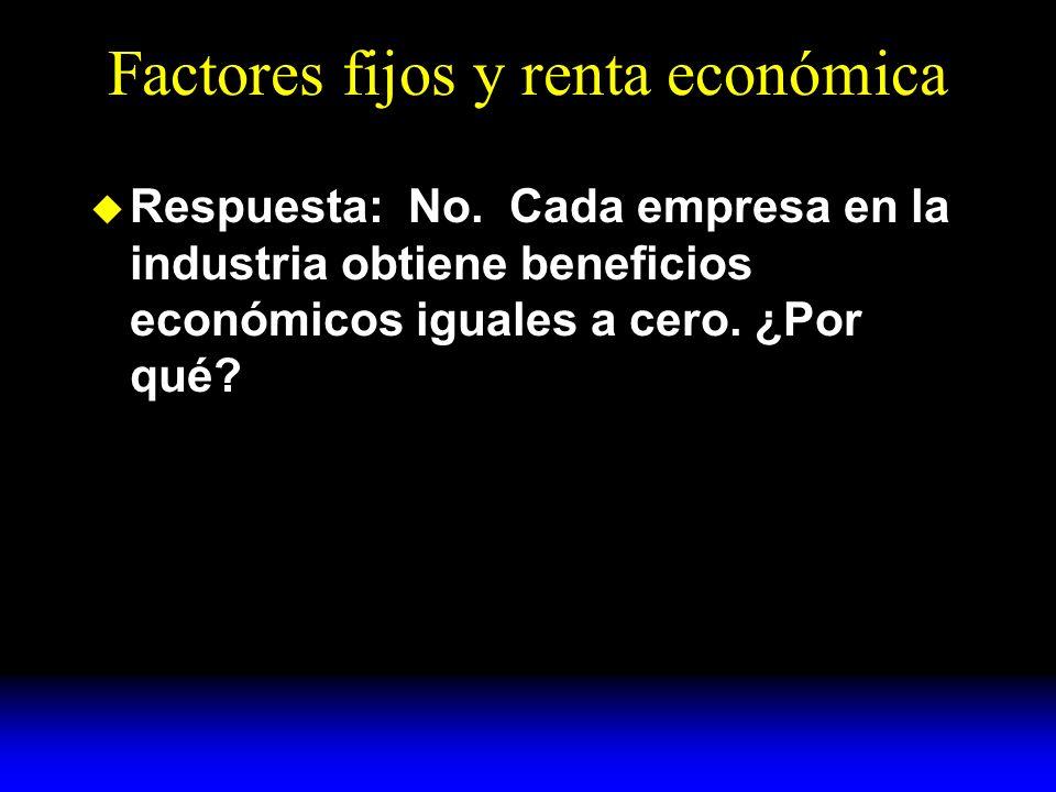 Factores fijos y renta económica Respuesta: No.