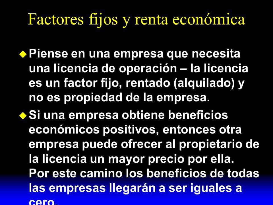 Factores fijos y renta económica Piense en una empresa que necesita una licencia de operación – la licencia es un factor fijo, rentado (alquilado) y no es propiedad de la empresa.