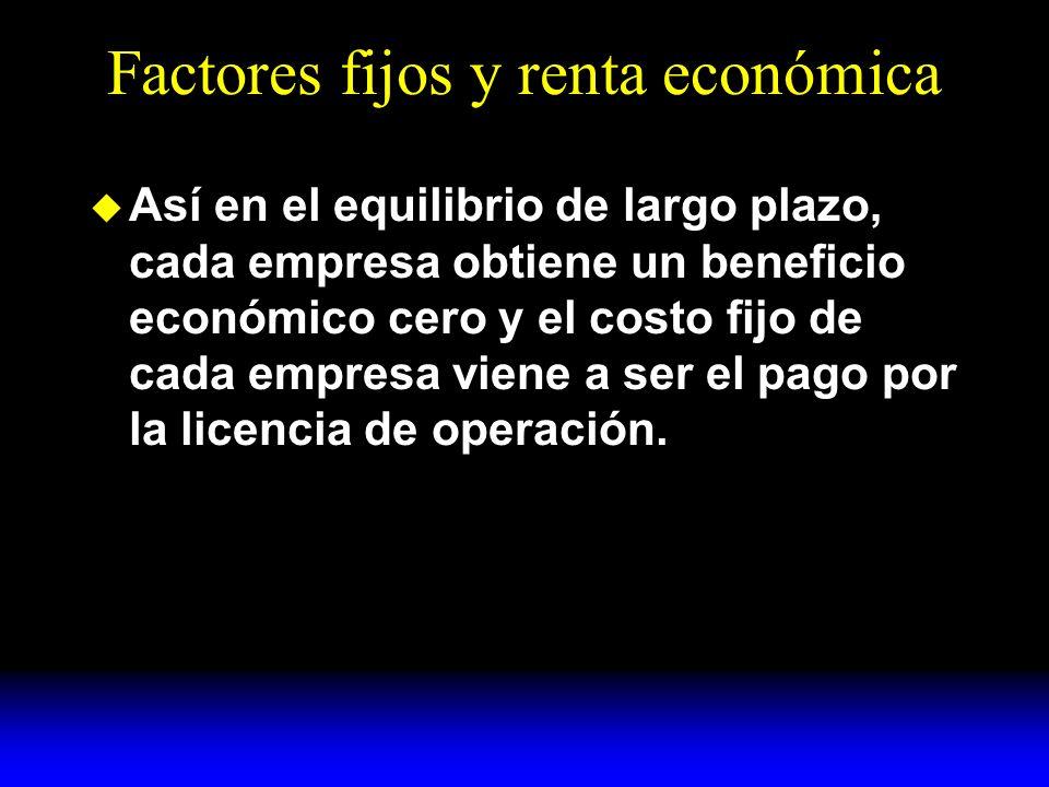 Factores fijos y renta económica Así en el equilibrio de largo plazo, cada empresa obtiene un beneficio económico cero y el costo fijo de cada empresa viene a ser el pago por la licencia de operación.