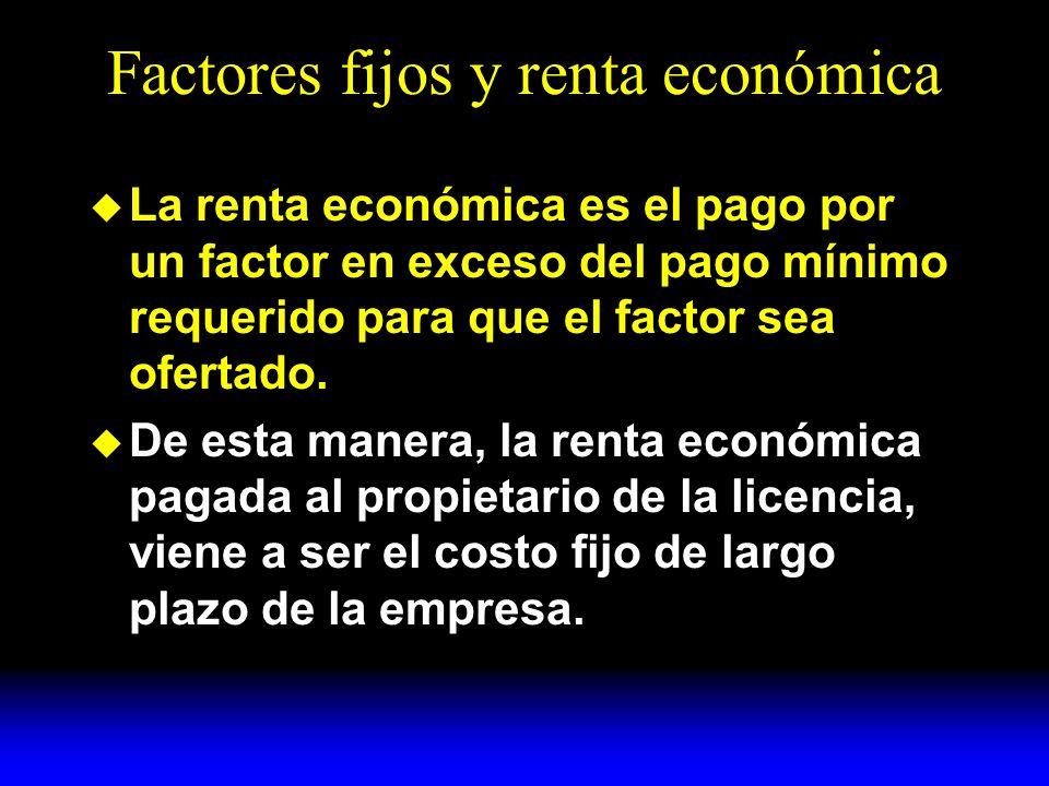 Factores fijos y renta económica La renta económica es el pago por un factor en exceso del pago mínimo requerido para que el factor sea ofertado.