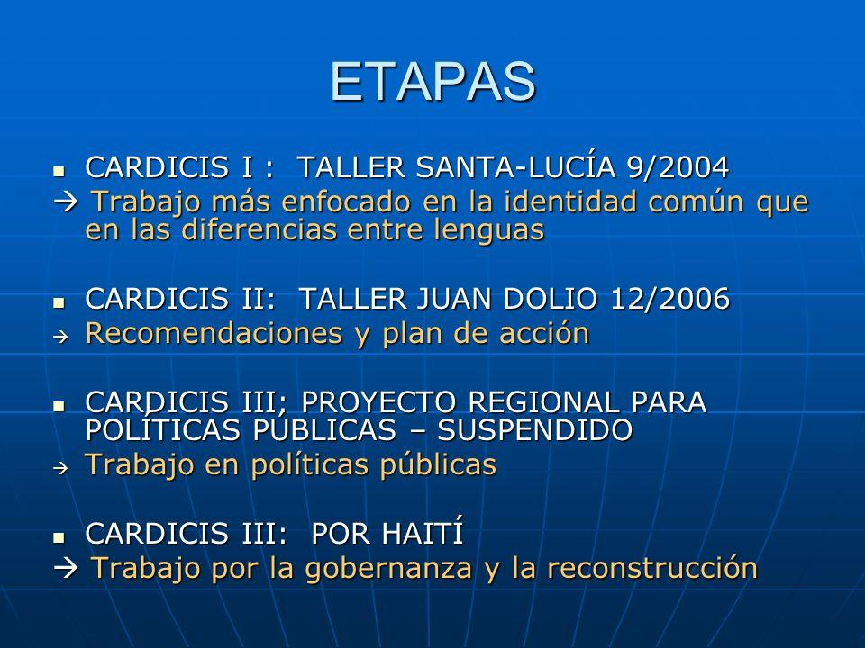 ETAPAS CARDICIS I : TALLER SANTA-LUCÍA 9/2004 CARDICIS I : TALLER SANTA-LUCÍA 9/2004 Trabajo más enfocado en la identidad común que en las diferencias