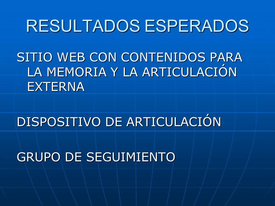 RESULTADOS ESPERADOS SITIO WEB CON CONTENIDOS PARA LA MEMORIA Y LA ARTICULACIÓN EXTERNA DISPOSITIVO DE ARTICULACIÓN GRUPO DE SEGUIMIENTO