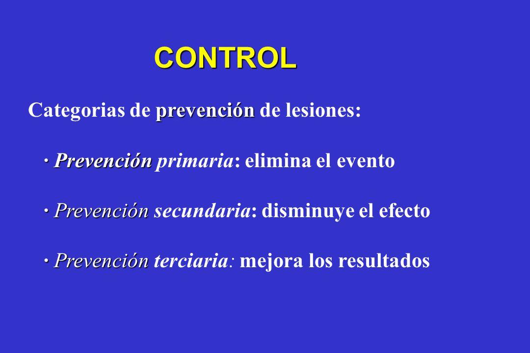 ESTRATEGIAS Prevención Efectiva Ejemplos de Prevención Efectiva de lesiones: Límites Límites de velocidad Leyes Leyes de uso de casco protector (motos,bicis) Leyes Leyes para la sujeción de niños pasajeros Rejas Rejas en las ventanas de apartamentos Detectores Detectores de humo Programas Programas para prevención de la violencia