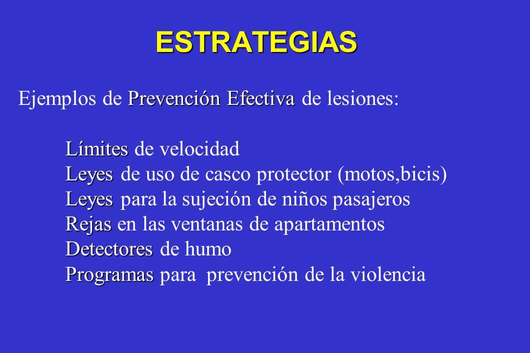 FACTORES HUMANOS Las estrategias de prevención deben incluir factores humanos ActivaPasiva NOTAR .