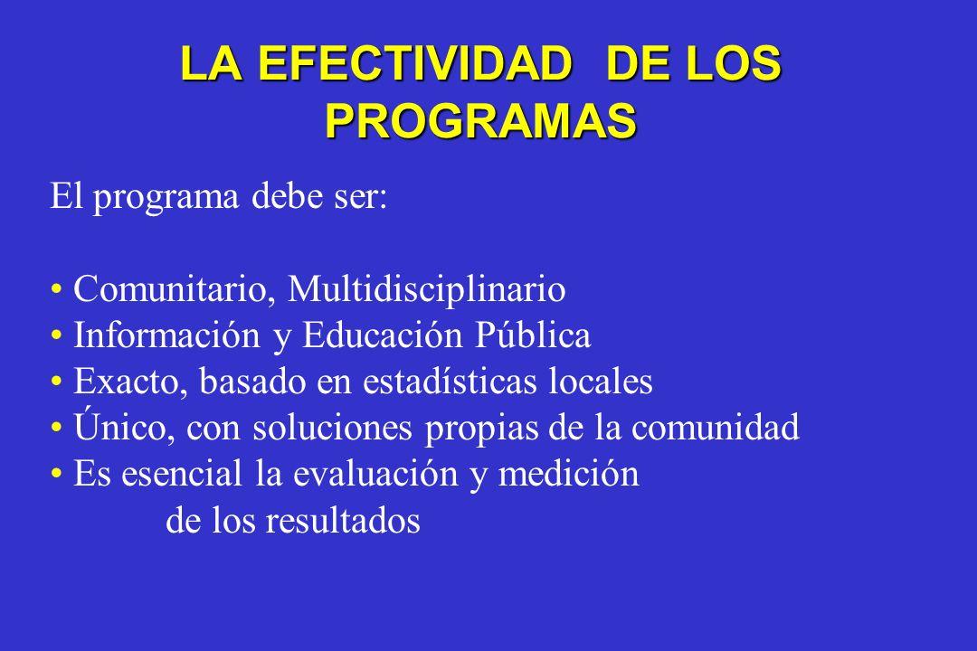 LA EFECTIVIDAD DE LOS PROGRAMAS El programa debe ser: Comunitario, Multidisciplinario Información y Educación Pública Exacto, basado en estadísticas l