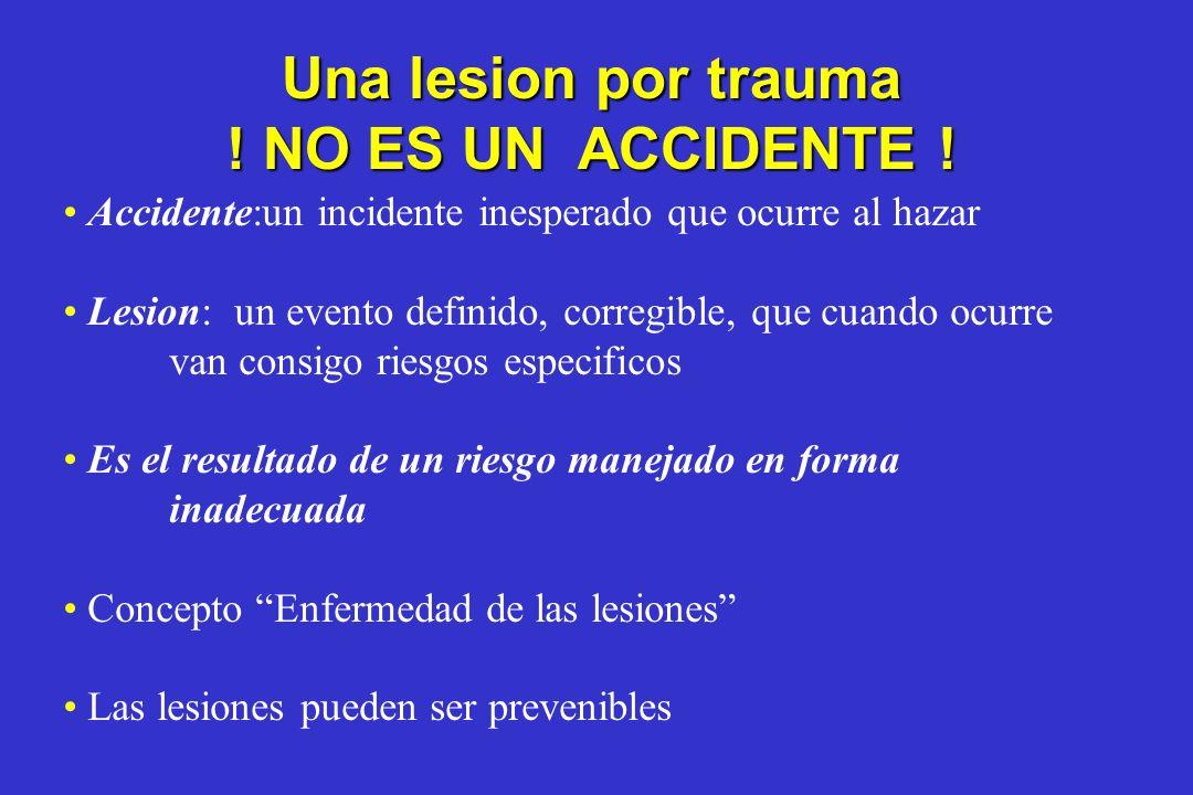 La prevención es la vacuna para las lesiones por trauma · · Huésped · · Agente · · Medio ambiente TRIANGULO EPIDEMIOLOGICO Relación causa-efecto