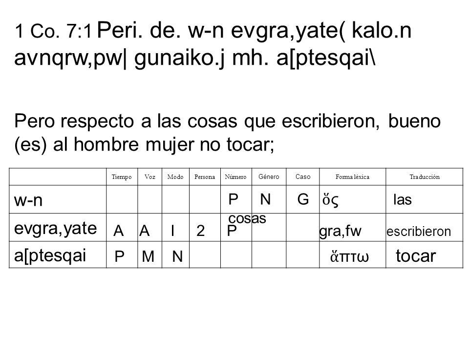 1 Co. 7:1 Peri. de. w-n evgra,yate( kalo.n avnqrw,pw| gunaiko.j mh. a[ptesqai\ TiempoVozModoPersonaNúmero GéneroCaso Forma léxicaTraducción w-n evgra,
