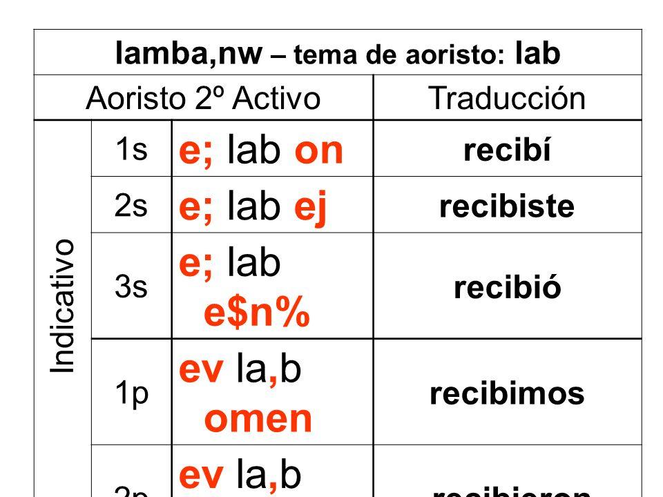 lamba,nw – tema de aoristo: lab Aoristo 2º ActivoTraducción 1s e; lab on recibí 2s e; lab ej recibiste 3s e; lab e$n% recibió 1p ev la,b omen recibimo