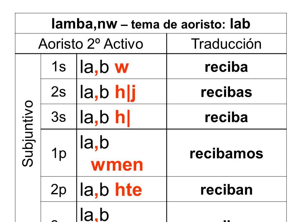 lamba,nw – tema de aoristo: lab Aoristo 2º ActivoTraducción 1s la,b w reciba 2s la,b h|j recibas 3s la,b h| reciba 1p la,b wmen recibamos 2p la,b hte
