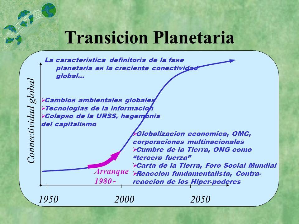 Branch Points Desde la turbulencia del cambio global pueden emerger escenarios muy diferentes… Tiempo de opciones Bifurcaciones