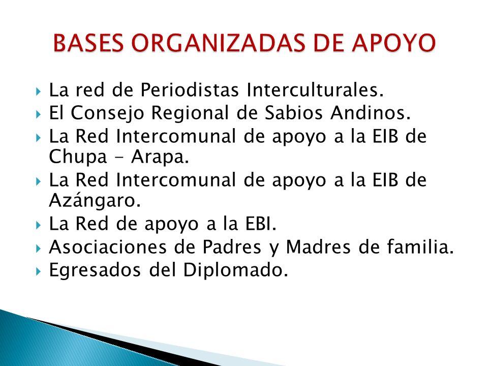 La red de Periodistas Interculturales. El Consejo Regional de Sabios Andinos. La Red Intercomunal de apoyo a la EIB de Chupa - Arapa. La Red Intercomu
