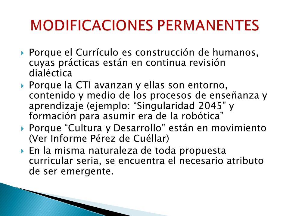Porque el Currículo es construcción de humanos, cuyas prácticas están en continua revisión dialéctica Porque la CTI avanzan y ellas son entorno, conte